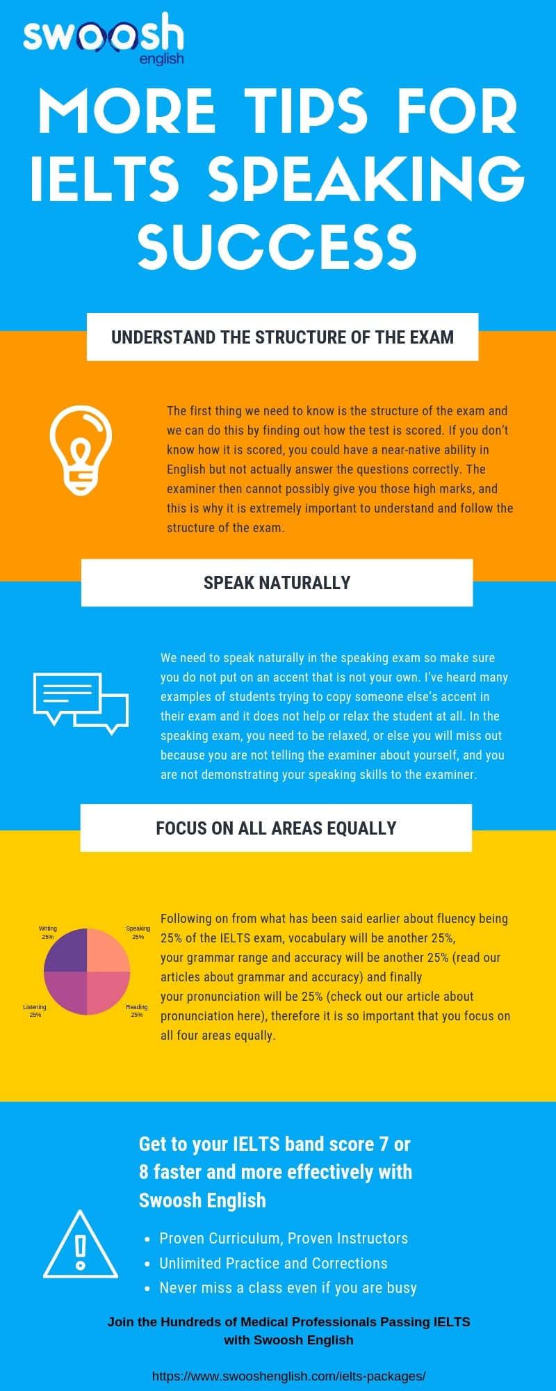 More tips for IELTS Speaking Success infographic